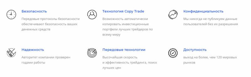 Afex Capital – отзывы