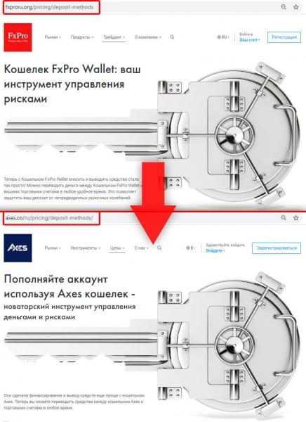 Axes LLC отзывы axes.co обзор брокера
