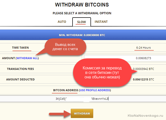 Биткоин краны — что это такое и какие Bitcoin Faucet лучшие в плане заработка