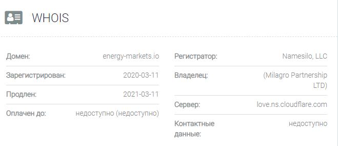 Energy-markets – отзывы