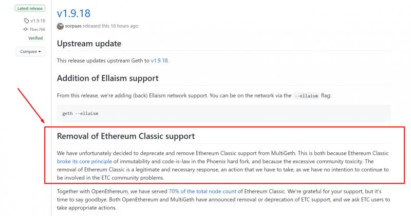 Ethereum Classic стала жертвой масштабной атаки 51 процента. Что дальше?