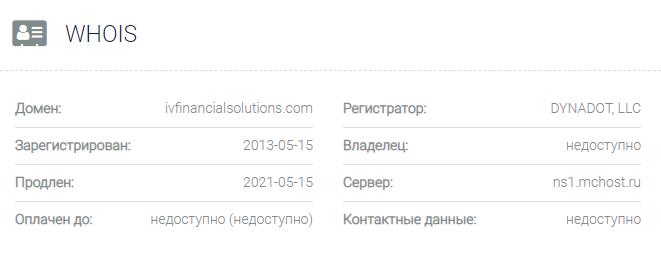 IV Financial Solution – отзывы
