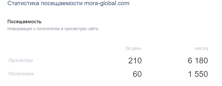 Отзыв о Mora Global