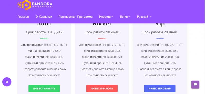 Pandora International – Инвестиции в криптовалюту. Отзывы о pandora.international