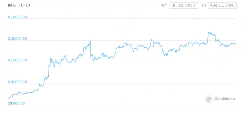 Почему не стоит бояться повторения великого мартовского обвала рынка криптовалют