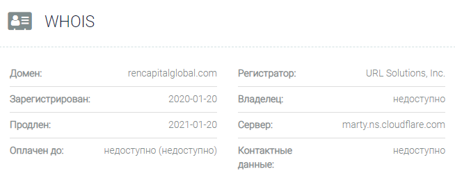 Ren Capital Global – отзывы