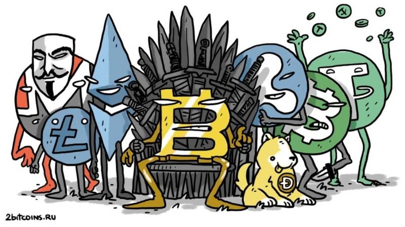 Биткоин и Эфириум — самые прибыльные инвестиции десятилетия