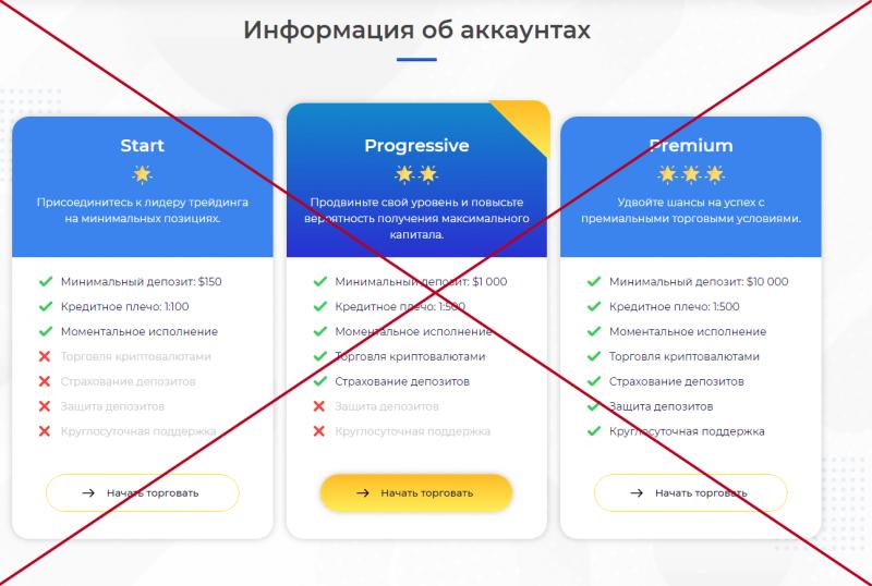Брокер ES-Group — отзывы. Как вывести деньги? - Seoseed.ru
