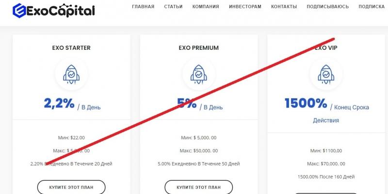 ExoCapital Limited – инвестиции непонятно куда. Отзывы о проекте exo.capital