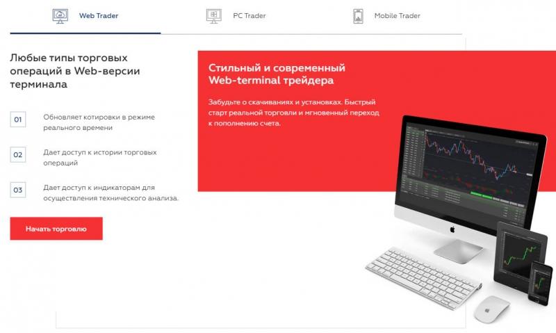 Fincentra отзывы fincentra.com обзор брокера