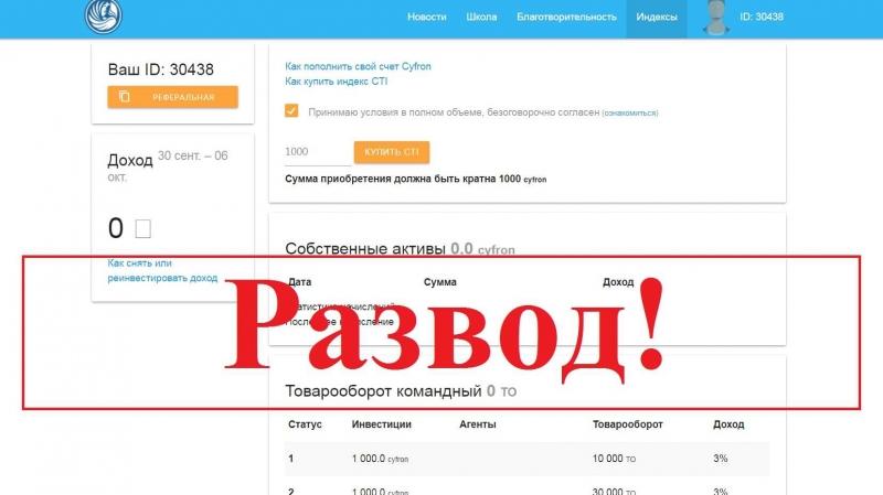 Finiko инвестиционная площадка – отзывы о компании Finiko.ru - Seoseed.ru