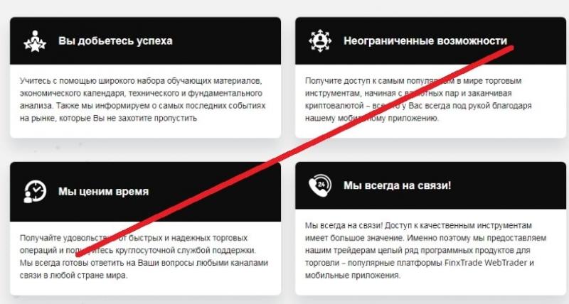 FinxTrade – очень опасный проект. Отзывы о брокере finxtrade.com