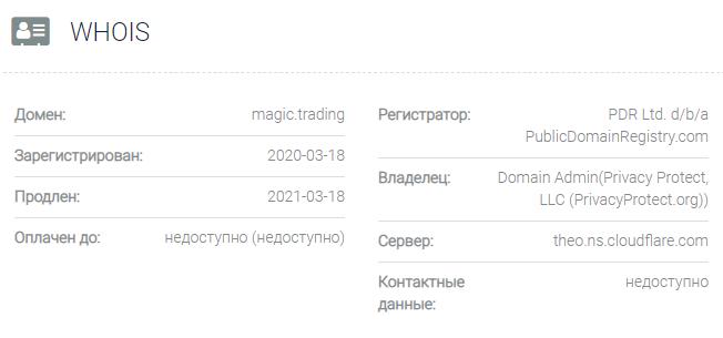 Magic Trading – отзывы