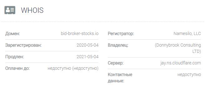 Bid-Broker-Stocks – отзывы