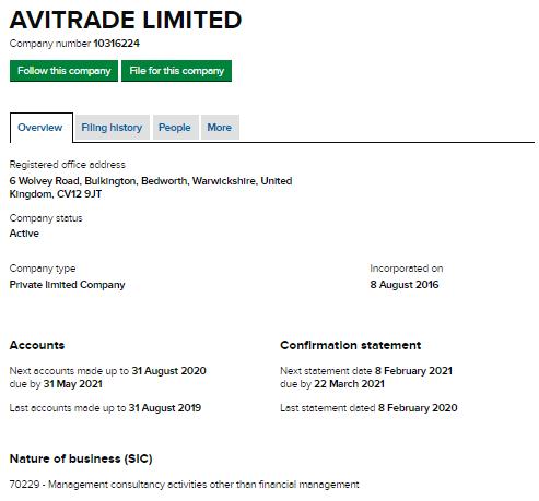 [ЛОХОТРОН] Avi-trade отзывы avi-trade.com
