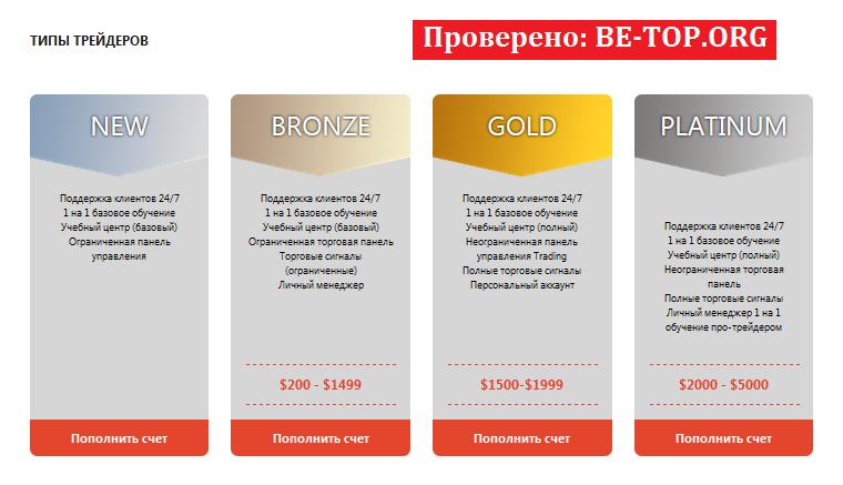Binariux МОШЕННИК отзывы и вывод денег
