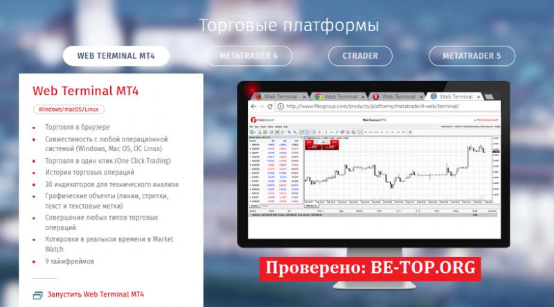 FIBO Group МОШЕННИК отзывы и вывод денег
