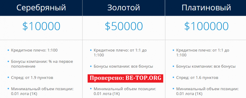 Finmaster.Live МОШЕННИК отзывы и вывод денег