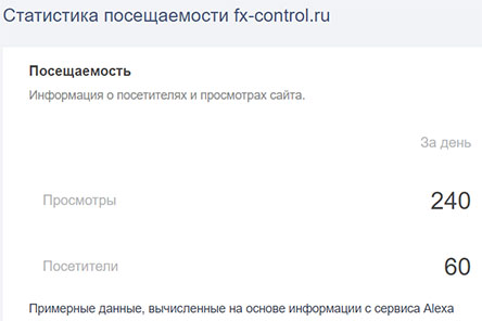 Fx-control.ru — очередная махинация и лохотрон или честный проект?