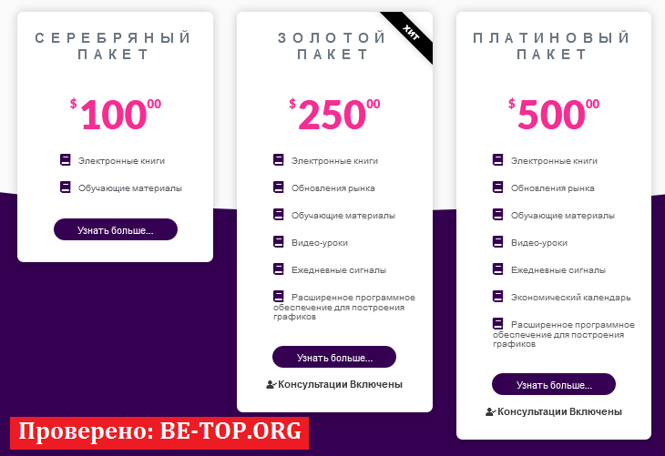Income Academy МОШЕННИК отзывы и вывод денег