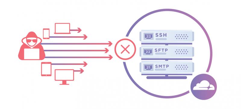 Как проверить пинг до сервера майнинг-пула с помощью стратум-пинга