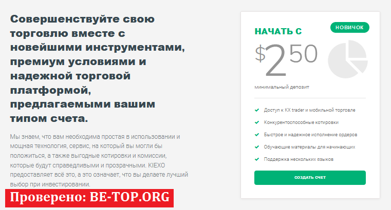 Kiexo МОШЕННИК отзывы и вывод денег