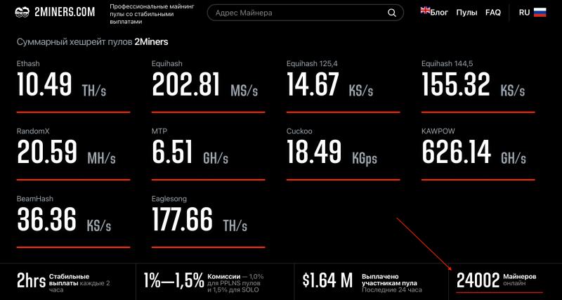 Выгодно ли покупать ноутбук с Nvidia RTX 3070 для майнинга? Расчёт доходности и окупаемости