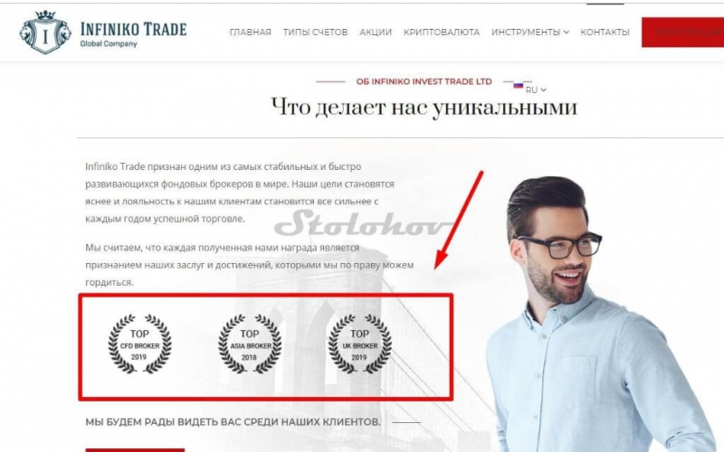 Отзыв о Infiniko Trade: очередной мошенник под видом реального брокера
