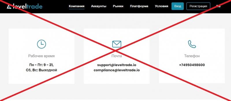 LevelTrade — отзывы о брокере leveltrade.io