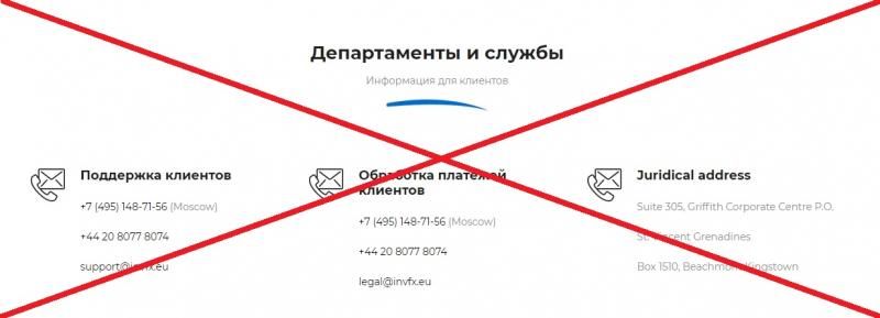 INVFX.EU — отзывы о брокере invfx.eu