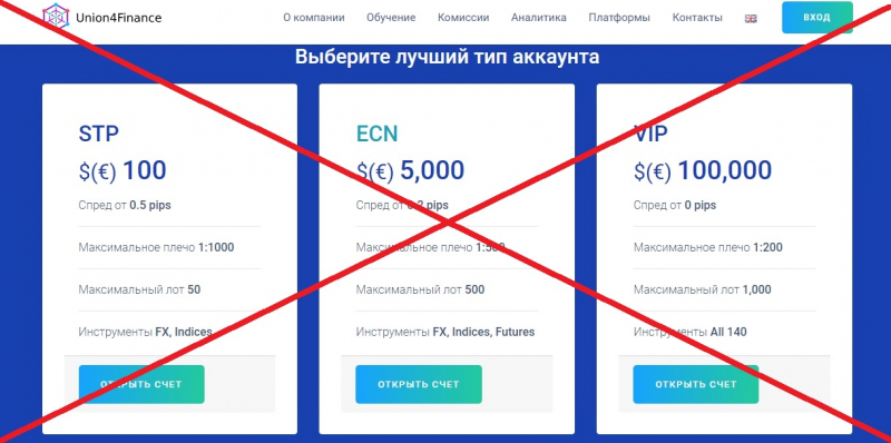 Union4Finance LTD — отзывы о брокере union4finance.com