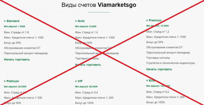 Viamarketsgo — отзывы о компании viamarketsgo.com